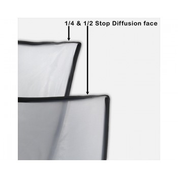 Photoflex Diffusion Fabric Kit - 1/4 & 1/2 Stop for Small Softbox