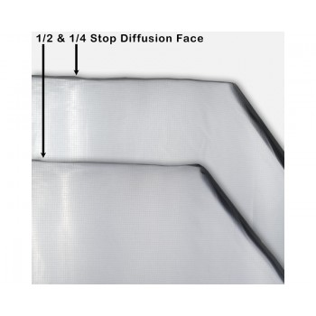 Photoflex Diffusion Fabric Kit - 1/4 & 1/2 Stop for Medium OctoDome